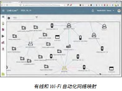 fluke,福禄克,NetAlly,网络测试仪,光纤测试仪,网线测试仪,无线测试仪
